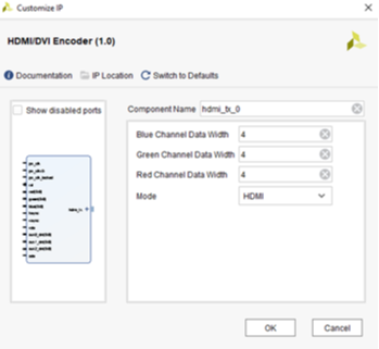 Figure 4. Customize IP Dialog