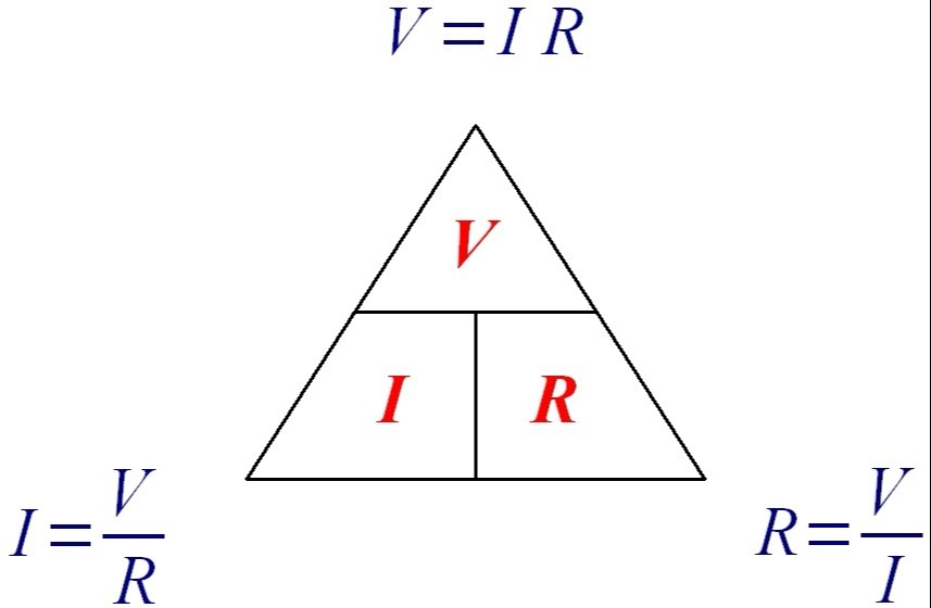 Figure 1. Ohm's Law triangle